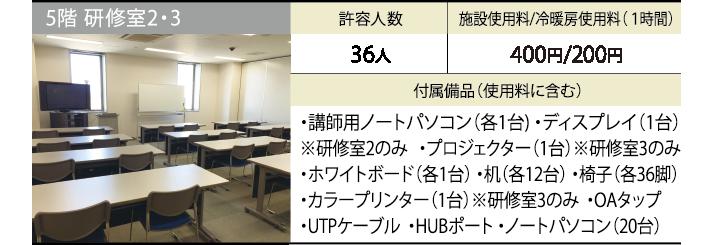 5階 研修室2・3 許容人数 36人 施設使用料/冷暖房使用料(1時間) 300円/200円